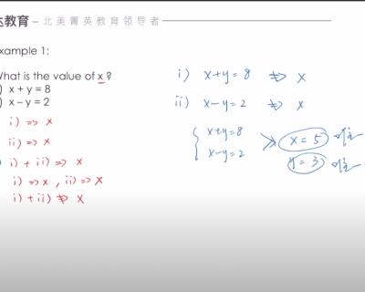 Yupatty老师GMAT 数学试听课Data Sufficiency