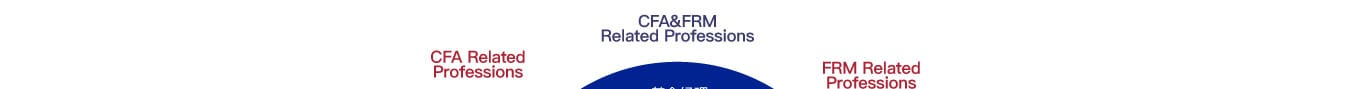 CFA Related Professions,CFA&FRM Related Professions,FRM Related Professions