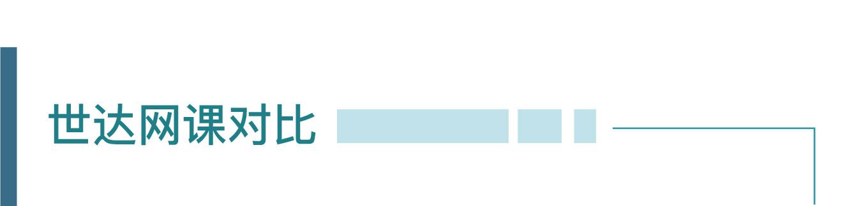 世达CFA网课对比