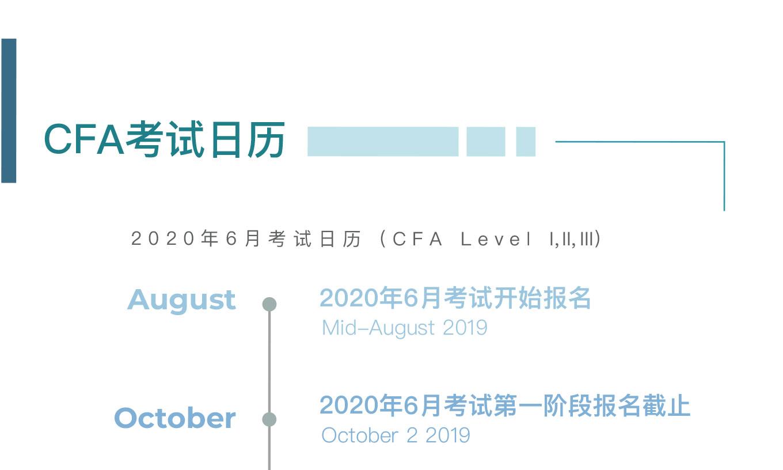 CFA考试日历