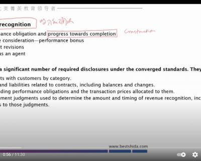 【CFA Level 1试听】| FRA Revenue Recognition