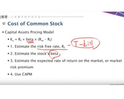 Adam教授 Corporate Finance R33 Capital Assets Pricing Model