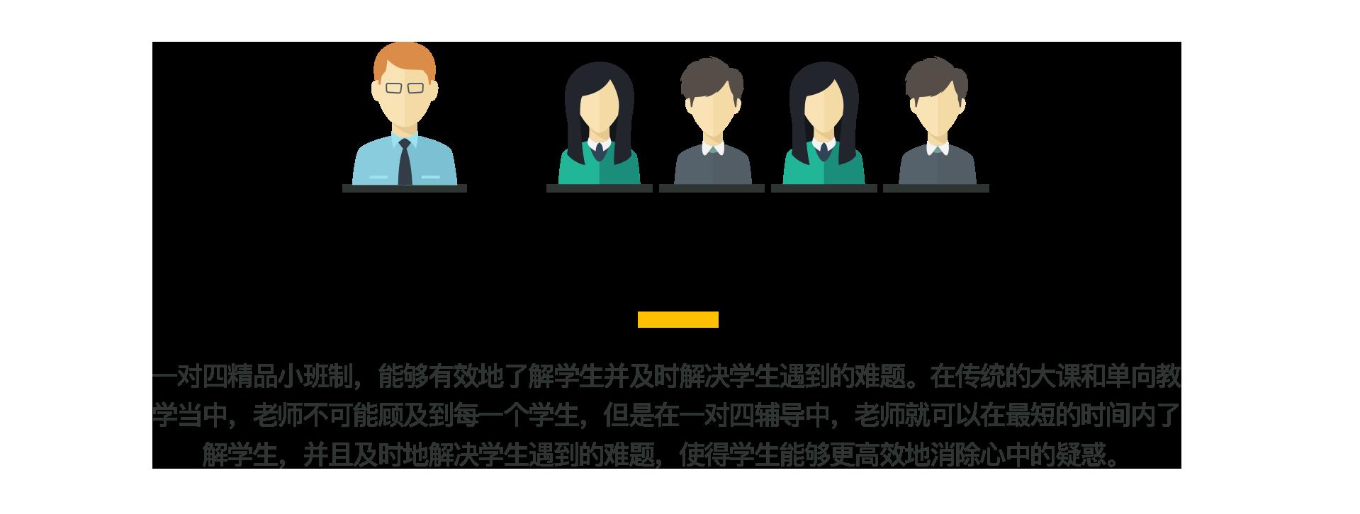 一对四授课:一对四精品小班制,能够有效地了解学生并及时解决学生遇到的难题。在传统的大课和单向教学当中,老师不可能顾及到每一个学生,但是在一对四辅导中,老师就可以在最短的时间内了解学生,并且及时地解决学生遇到的难题,使得学生能够更高效地消除心中的疑惑。