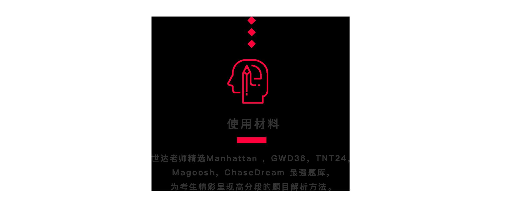 使用材料:世达老师精选Manhattan ,GWD36,TNT24,Magoosh,ChaseDream 最强题库,为考生精彩呈现高分段的题目解析方法。