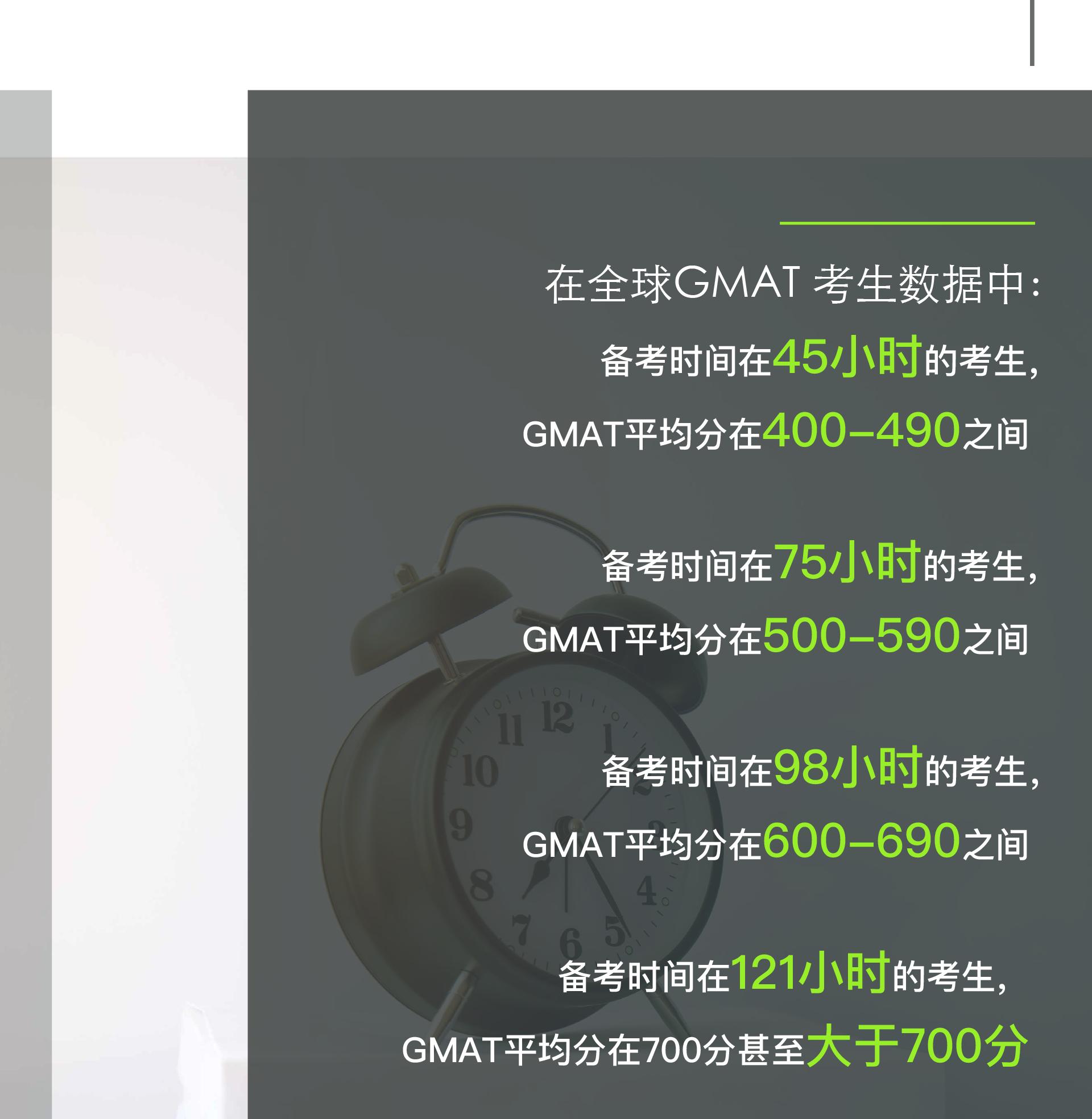 在全球GMAT 考生数据中: