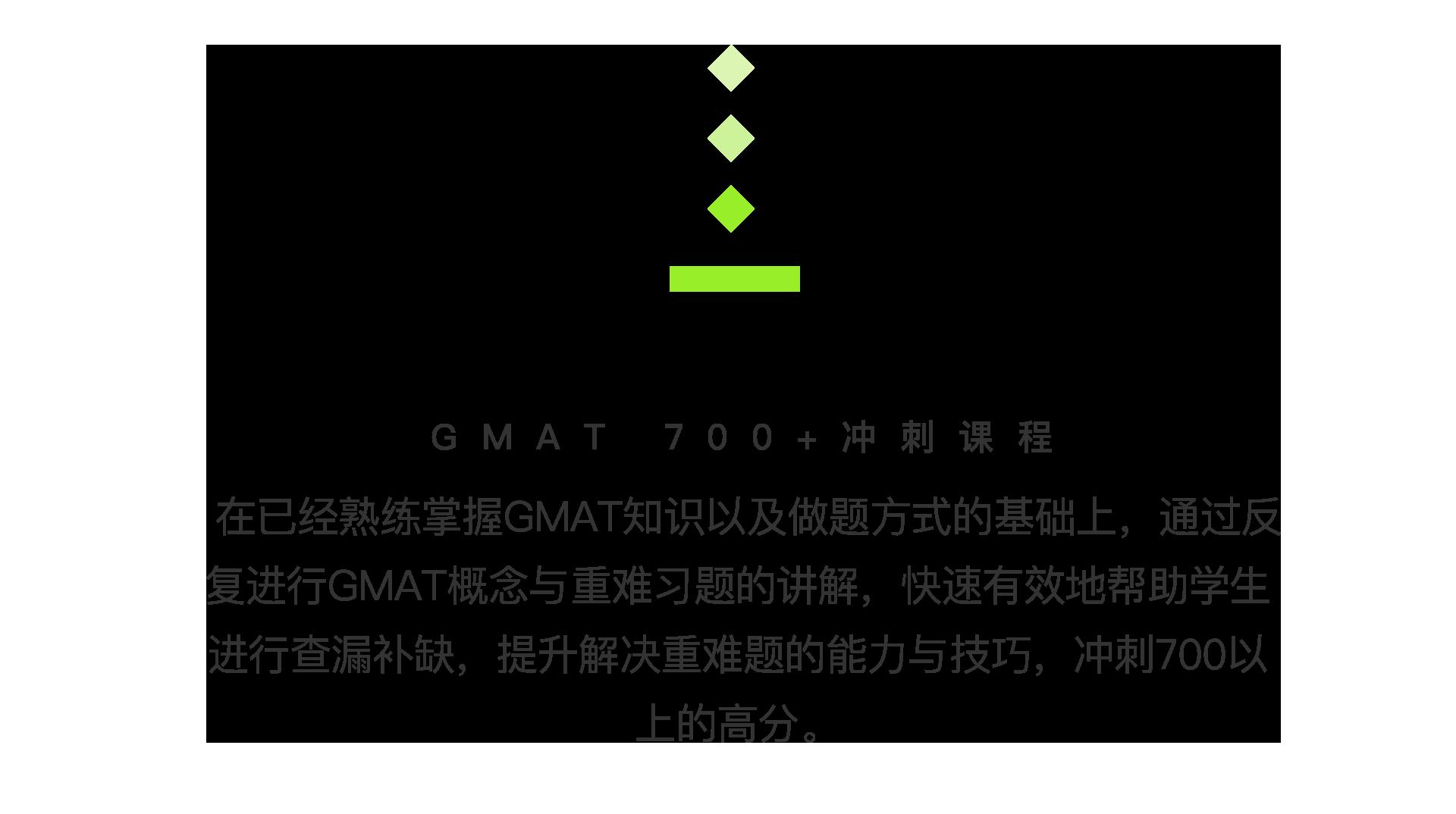 GMAT 700+冲刺课 在已经熟练掌握GMAT知识以及做题方式的基础上,通过反复进行GMAT概念与重难习题的讲解,快速有效地帮助学生进行查漏补缺,提升解决重难题的能力与技巧,冲刺700以上的高分。