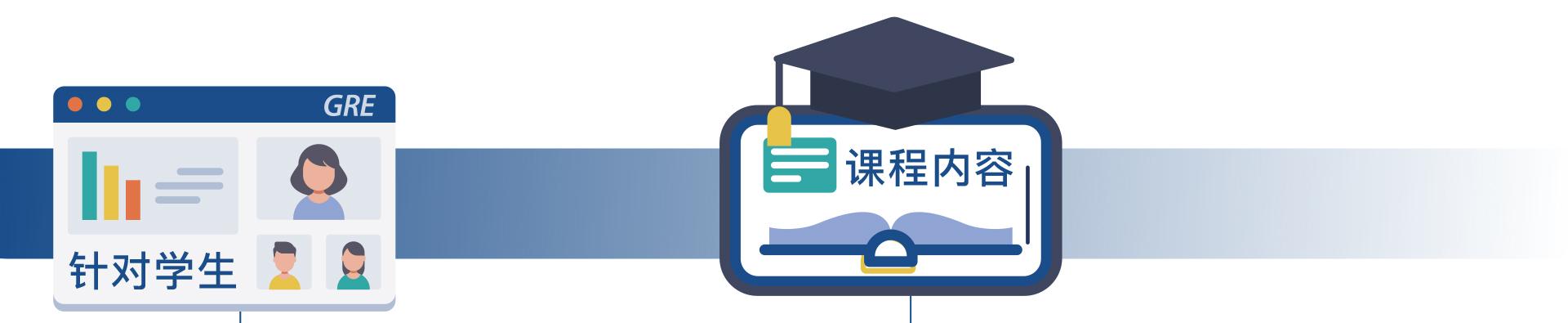 针对学生 课程内容